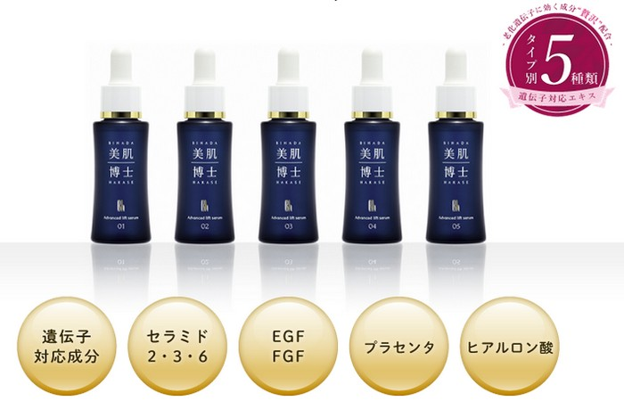 すべての遺伝子検査&対応美容液セット『美肌博士』に配合されるエイジングケア美容成分